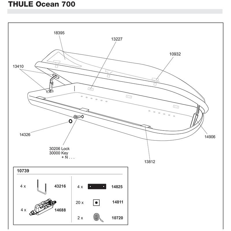 thule ocean 700 mått